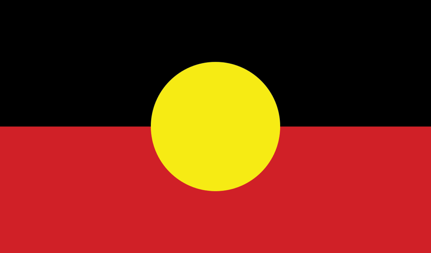 Anti-Racism Resources from Australia and Beyond